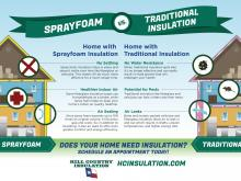 insulation, spray insulation, air leaks, home performance, hill country insulation, TX